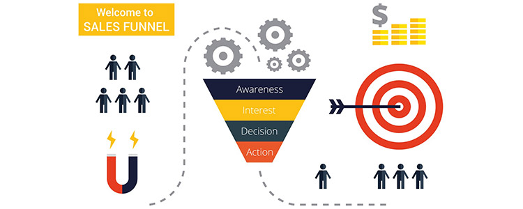 Call To Action Sales Funnel